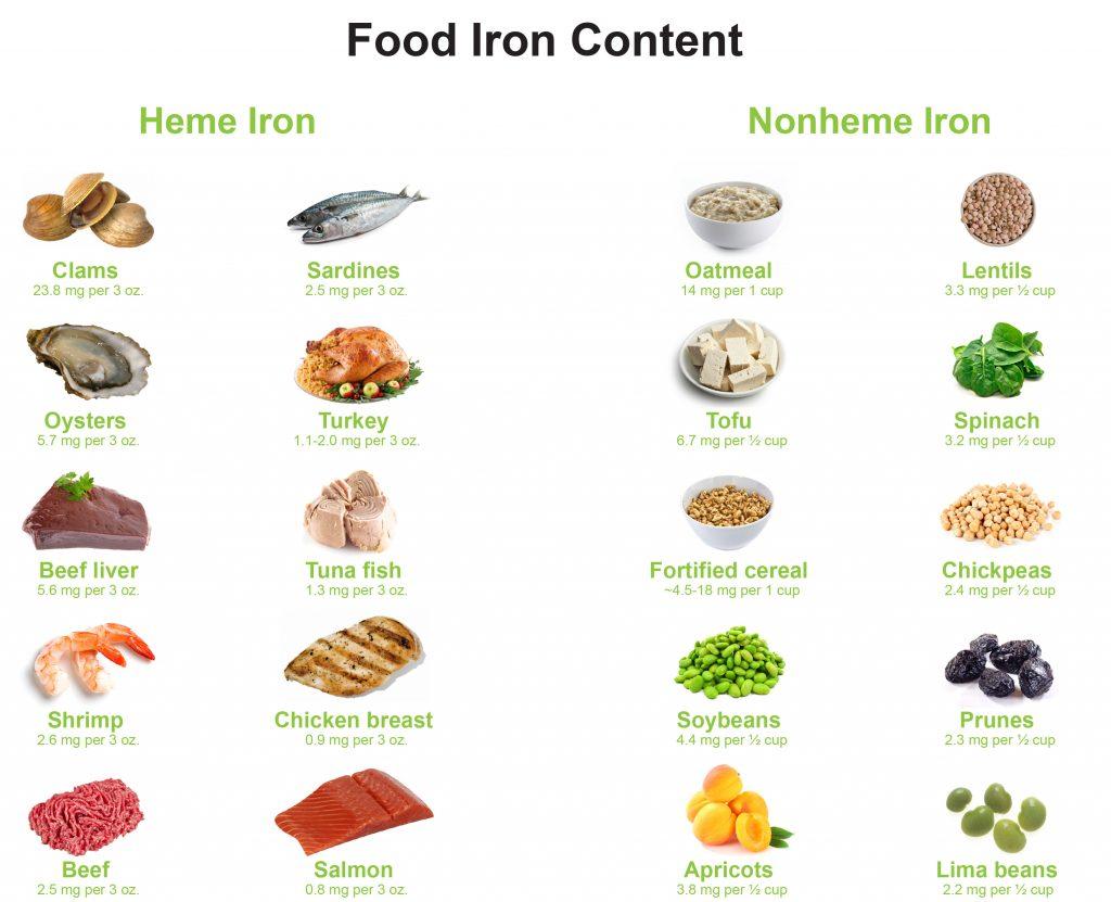 Food Low On Calcium